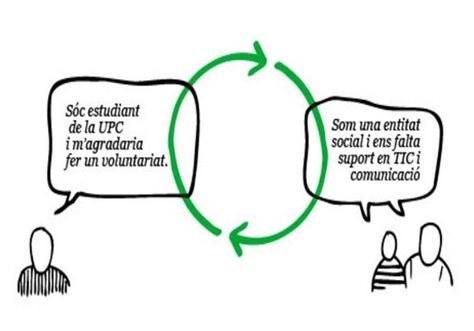 Programa UPC de Voluntariat TIC en suport a Entitats Socials