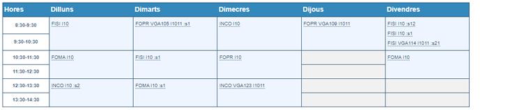 Horari Grup I1011