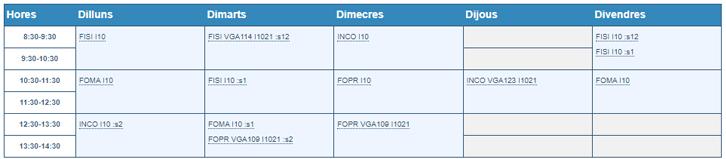 Horari Grup I1021