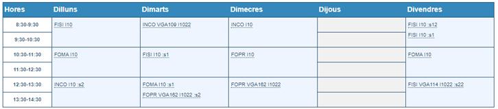 Horari Grup I1022
